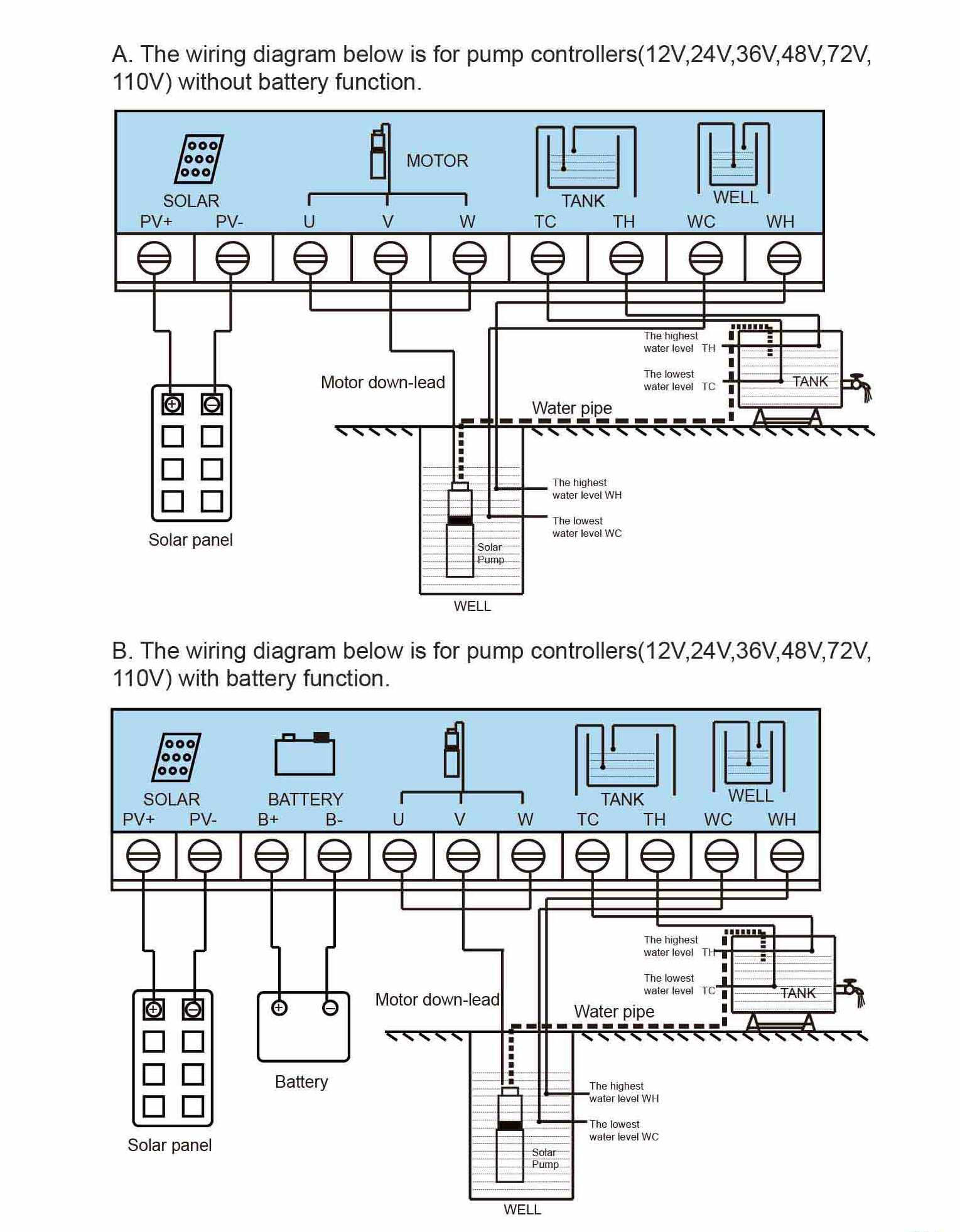 How To Wire The Mppt Controller With Pump And Panels Rison Manufacturer Of Full Range Solar Pumping System